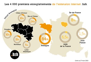 4000 premiers enregistrements de l'extension Internet .bzh